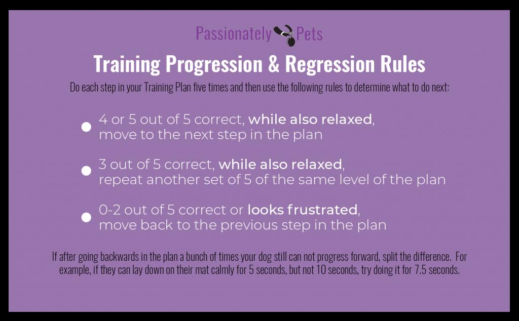 Dog Training Progression and Regression Rules